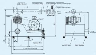 HG-V,вакуумные двухроторные насосы Рутс